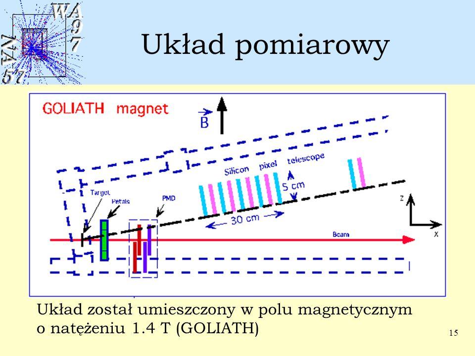 15 Układ pomiarowy Układ został umieszczony w polu magnetycznym o natężeniu 1.4 T (GOLIATH)