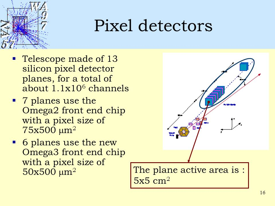 16 Pixel detectors  Telescope made of 13 silicon pixel detector planes, for a total of about 1.1x10 6 channels  7 planes use the Omega2 front end chip with a pixel size of 75x500  m 2  6 planes use the new Omega3 front end chip with a pixel size of 50x500  m 2 The plane active area is : 5x5 cm 2