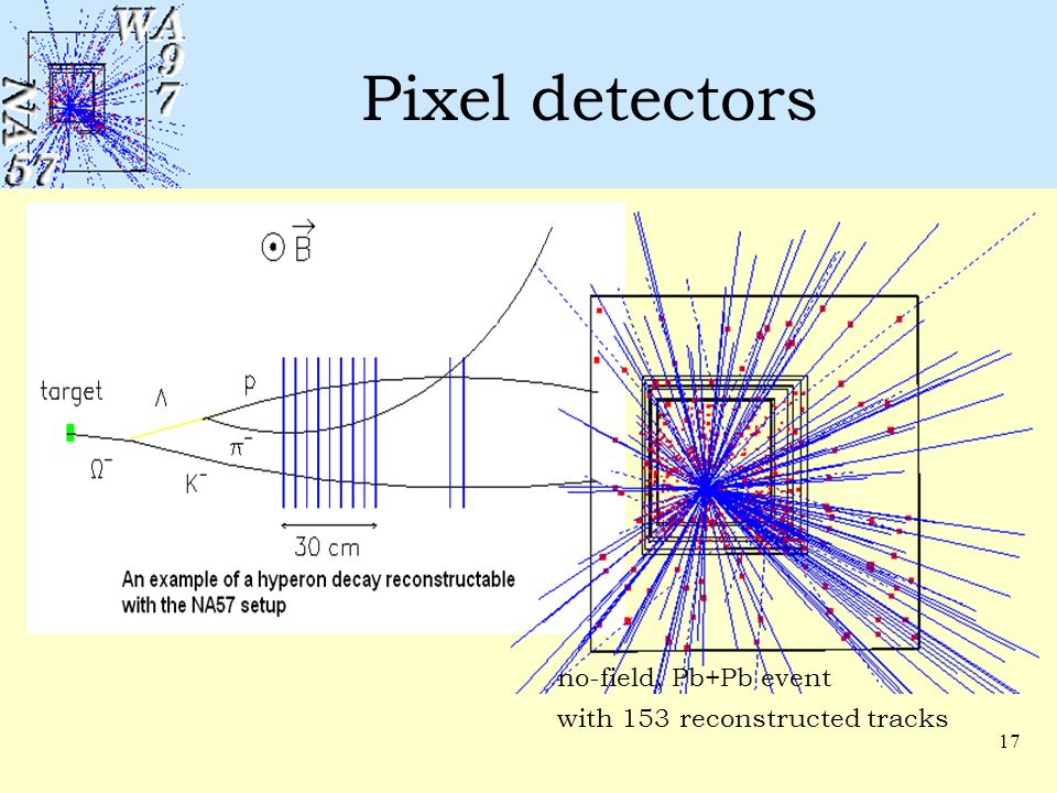 17 Pixel detectors no-field, Pb+Pb event with 153 reconstructed tracks