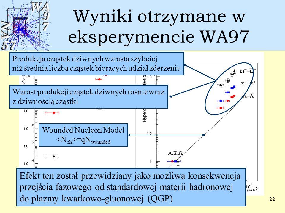 22 Wyniki otrzymane w eksperymencie WA97 Produkcja cząstek dziwnych wzrasta szybciej niż średnia liczba cząstek biorących udział zderzeniu Wzrost prod