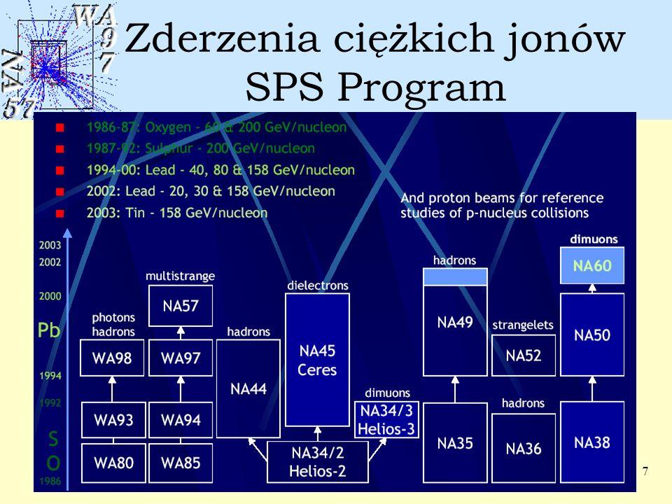7 Zderzenia ciężkich jonów SPS Program
