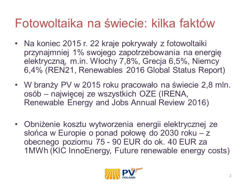 Fotowoltaika w Polsce: kilka faktów 3 Moc zainstalowana PV w Polsce na 1 mieszkańca jest niemal 300 razy niższa niż średnia europejska i niemal 800 razy niższa niż w Niemczech Ok..