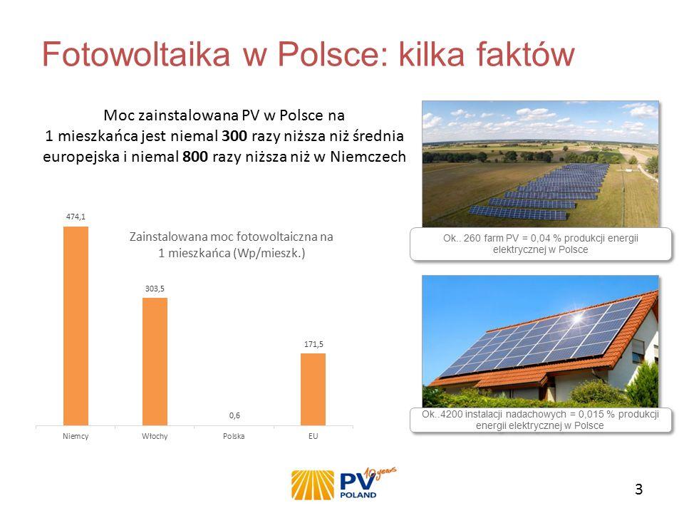 Energia elektryczna na obszarach wiejskich 4 Od 2014 r.