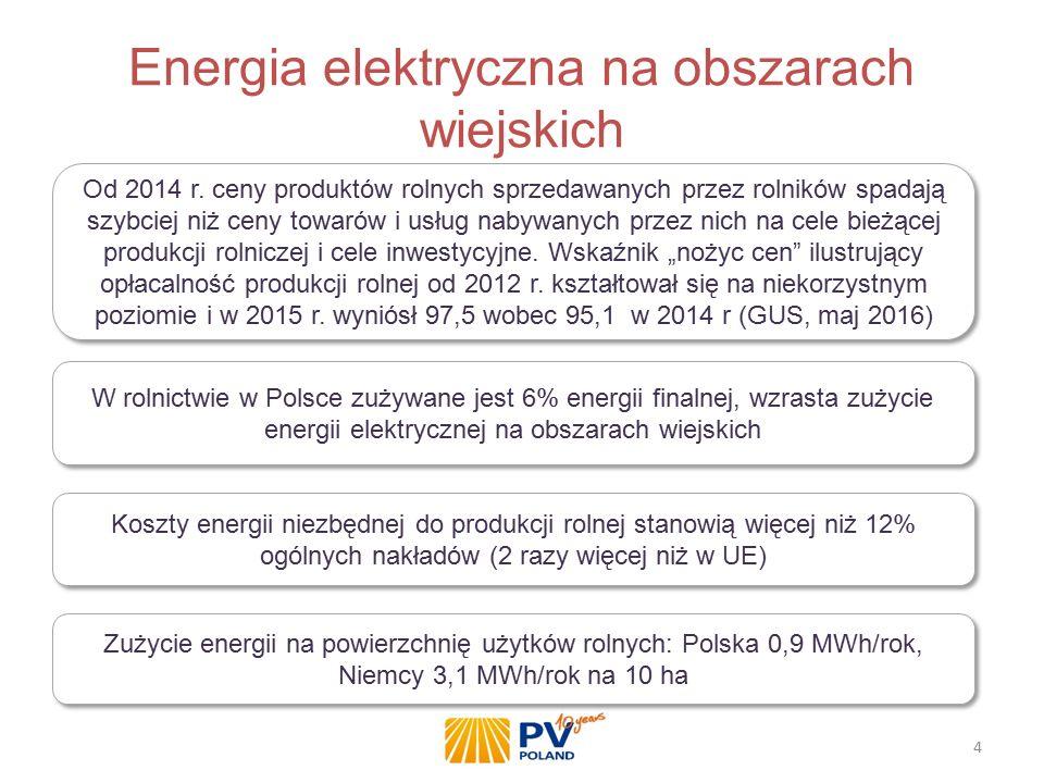 Fotowoltaika na obszarach wiejskich Mieszkańcy obszarów wiejskich to potencjalni inwestorzy w instalacje PV, zarówno na dachach, jak i w farmy naziemne Skalowalność systemów PV w zależności od możliwości inwestycyjnych Możliwość inwestycji indywidualnych, jak też w ramach spółdzielni energetycznych czy klastrów W latach 2009-2014 wysokość inwestycji gospodarstw rolnych w Niemczech w instalacje wytwórcze OZE wyniosła 21,1 miliarda euro, przy czym inwestycje związane z fotowoltaiką stanowiły ok.