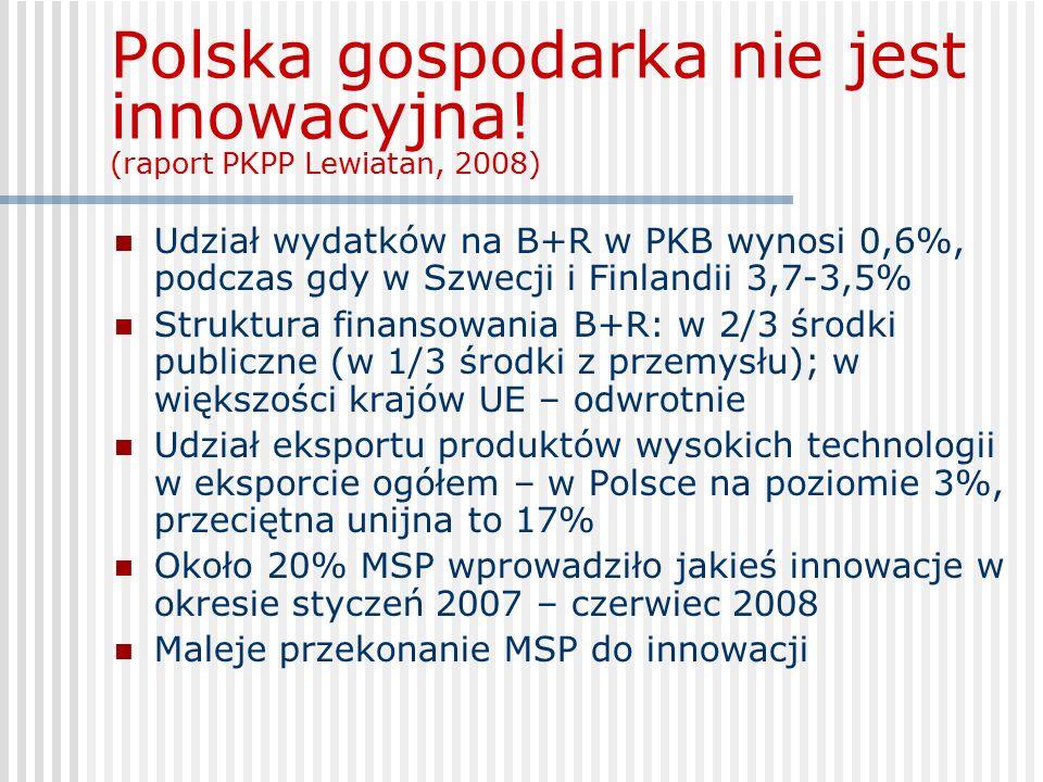 Polska gospodarka nie jest innowacyjna! (raport PKPP Lewiatan, 2008) Udział wydatków na B+R w PKB wynosi 0,6%, podczas gdy w Szwecji i Finlandii 3,7-3