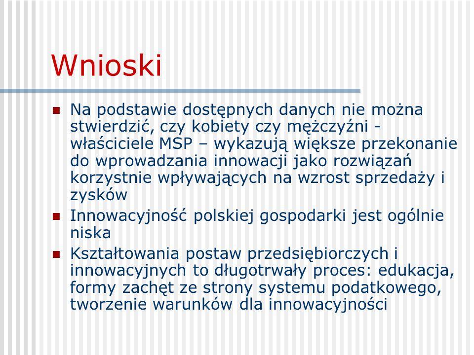 Wnioski Na podstawie dostępnych danych nie można stwierdzić, czy kobiety czy mężczyźni - właściciele MSP – wykazują większe przekonanie do wprowadzania innowacji jako rozwiązań korzystnie wpływających na wzrost sprzedaży i zysków Innowacyjność polskiej gospodarki jest ogólnie niska Kształtowania postaw przedsiębiorczych i innowacyjnych to długotrwały proces: edukacja, formy zachęt ze strony systemu podatkowego, tworzenie warunków dla innowacyjności