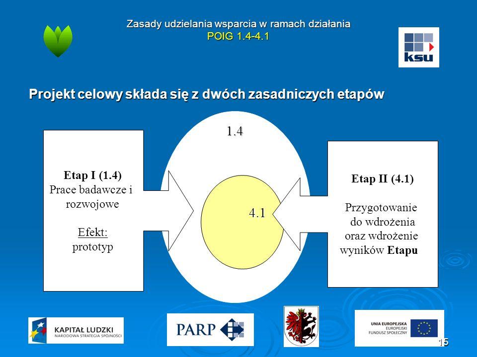 Zasady udzielania wsparcia w ramach działania POIG 1.4-4.1 Projekt celowy składa się z dwóch zasadniczych etapów 15 1.4 Etap I (1.4) Prace badawcze i rozwojowe Efekt: prototyp 4.1 Etap II (4.1) Przygotowanie do wdrożenia oraz wdrożenie wyników Etapu I