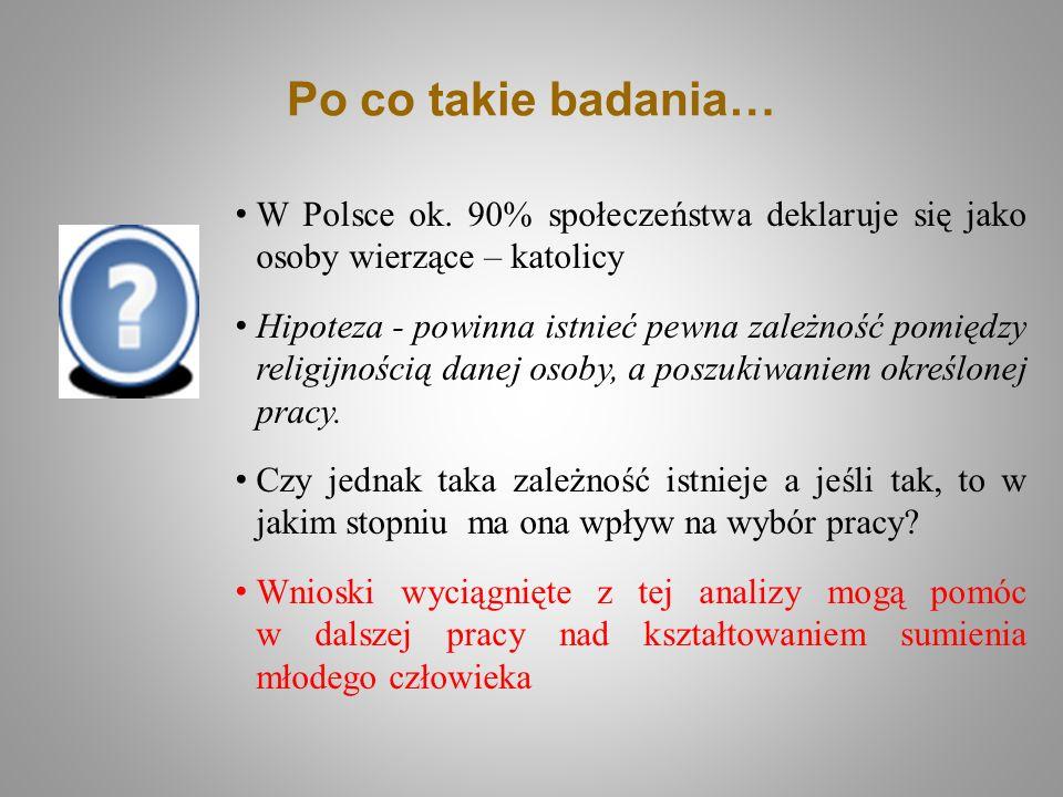 Po co takie badania… W Polsce ok. 90% społeczeństwa deklaruje się jako osoby wierzące – katolicy Hipoteza - powinna istnieć pewna zależność pomiędzy r