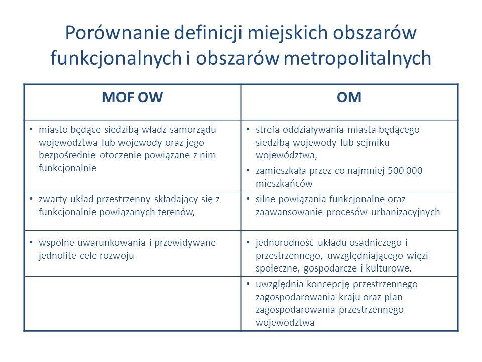 Porównanie definicji miejskich obszarów funkcjonalnych i obszarów metropolitalnych MOF OWOM miasto będące siedzibą władz samorządu województwa lub wojewody oraz jego bezpośrednie otoczenie powiązane z nim funkcjonalnie zwarty układ przestrzenny składający się z funkcjonalnie powiązanych terenów, wspólne uwarunkowania i przewidywane jednolite cele rozwoju strefa oddziaływania miasta będącego siedzibą wojewody lub sejmiku województwa, zamieszkała przez co najmniej 500 000 mieszkańców silne powiązania funkcjonalne oraz zaawansowanie procesów urbanizacyjnych jednorodność układu osadniczego i przestrzennego, uwzględniającego więzi społeczne, gospodarcze i kulturowe.