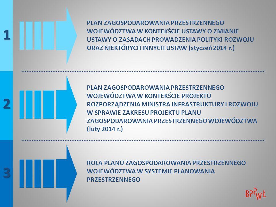 PLAN ZAGOSPODAROWANIA PRZESTRZENNEGO WOJEWÓDZTWA W KONTEKŚCIE USTAWY O ZMIANIE USTAWY O ZASADACH PROWADZENIA POLITYKI ROZWOJU ORAZ NIEKTÓRYCH INNYCH USTAW (styczeń 2014 r.) 1 2 3 ROLA PLANU ZAGOSPODAROWANIA PRZESTRZENNEGO WOJEWÓDZTWA W SYSTEMIE PLANOWANIA PRZESTRZENNEGO PLAN ZAGOSPODAROWANIA PRZESTRZENNEGO WOJEWÓDZTWA W KONTEKŚCIE PROJEKTU ROZPORZĄDZENIA MINISTRA INFRASTRUKTURY I ROZWOJU W SPRAWIE ZAKRESU PROJEKTU PLANU ZAGOSPODAROWANIA PRZESTRZENNEGO WOJEWÓDZTWA (luty 2014 r.)