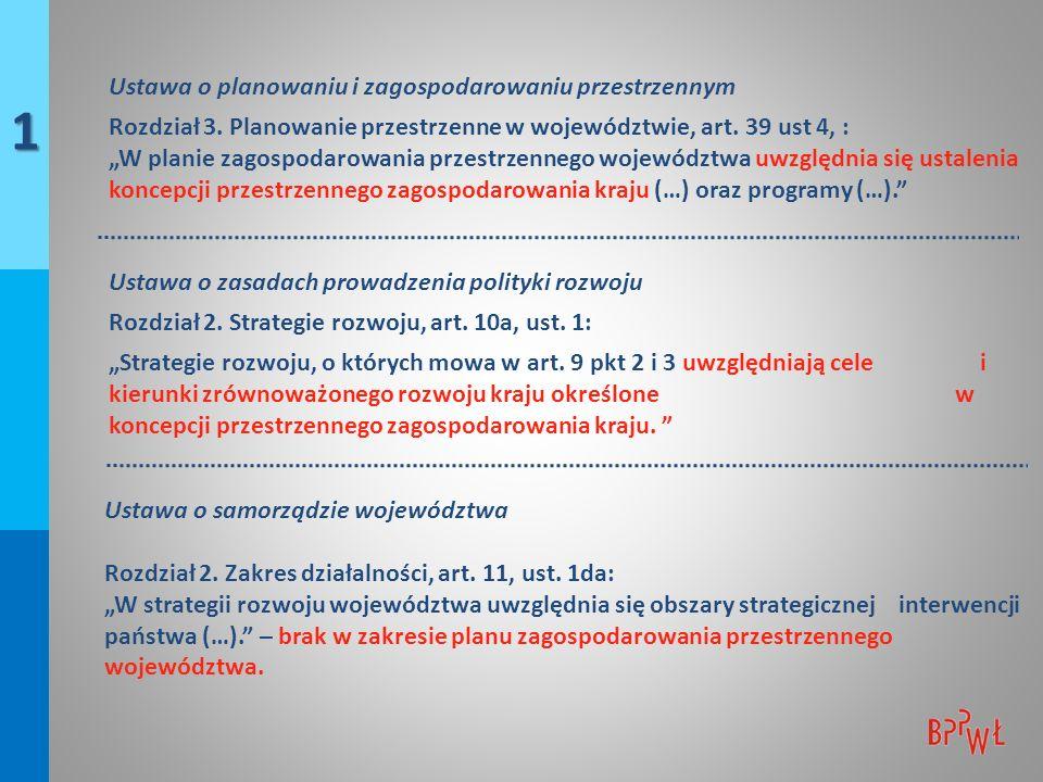 1 Zakres planu zagospodarowania przestrzennego województwa: Ustawa o planowaniu i zagospodarowaniu przestrzennym Rozdział 3.