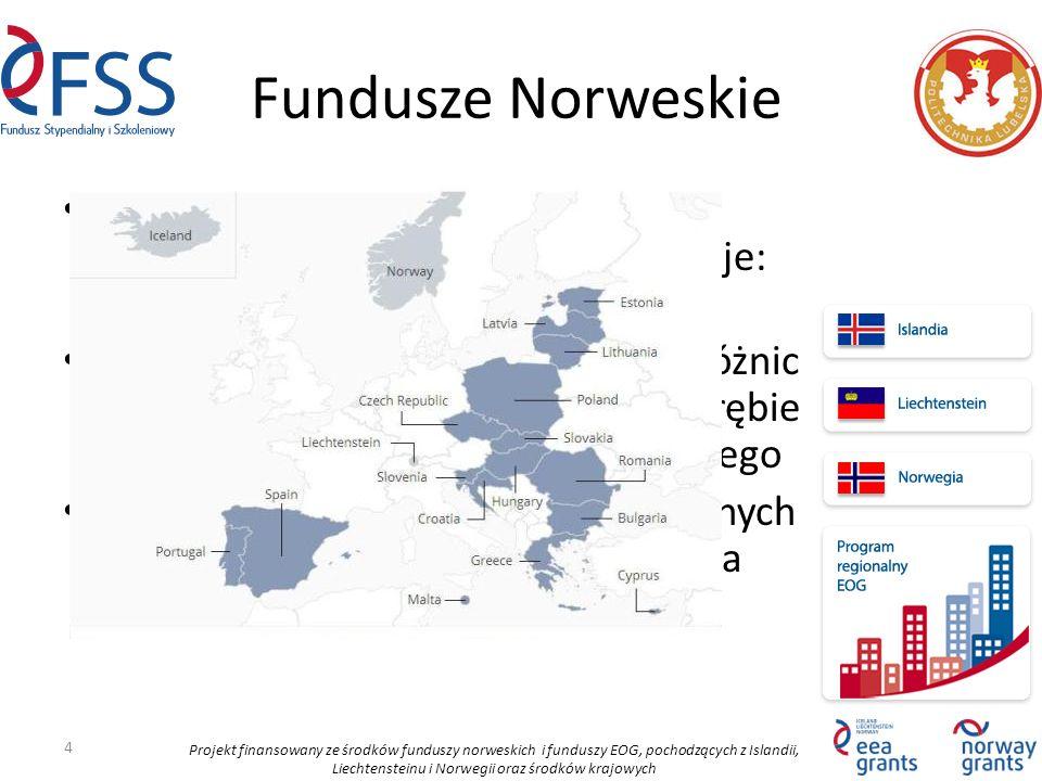 Projekt finansowany ze środków funduszy norweskich i funduszy EOG, pochodzących z Islandii, Liechtensteinu i Norwegii oraz środków krajowych Fundusze Norweskie – obszary wsparcia 5