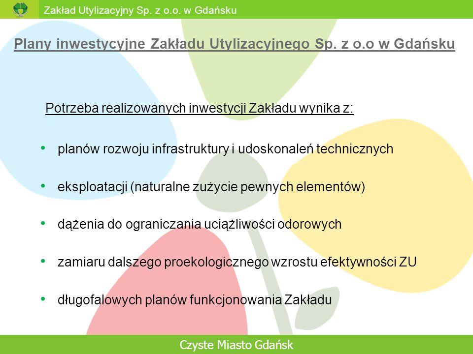 Zakład Utylizacyjny Sp.z o.o.