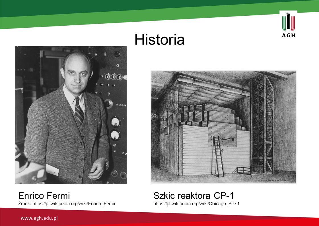 Historia Enrico Fermi Źródło:https://pl.wikipedia.org/wiki/Enrico_Fermi Szkic reaktora CP-1 https://pl.wikipedia.org/wiki/Chicago_Pile-1