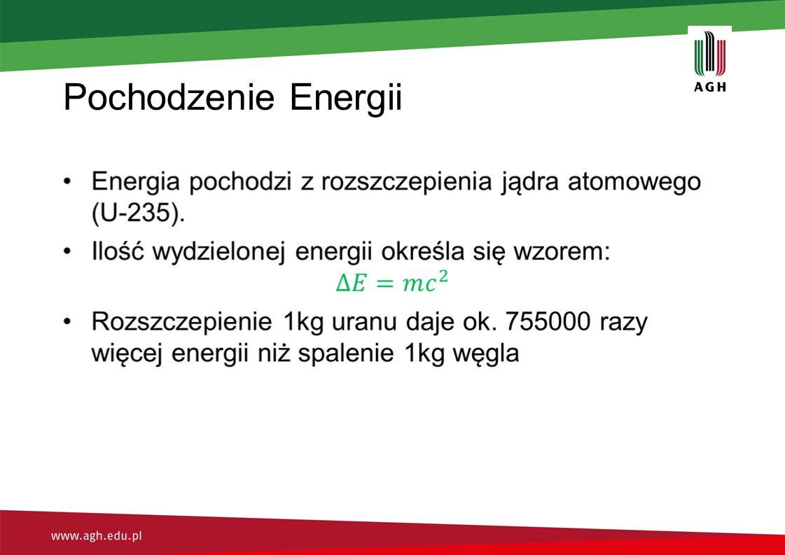 Pochodzenie Energii