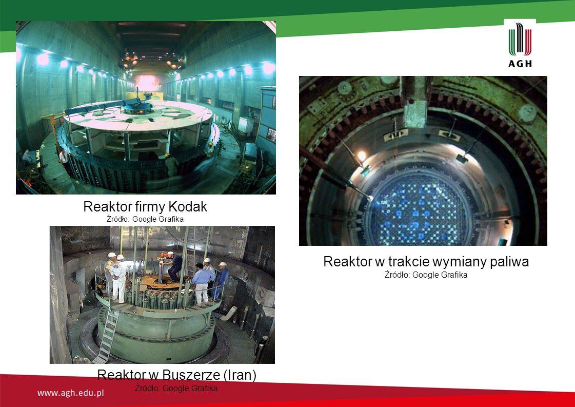 Reaktor firmy Kodak Źródło: Google Grafika Reaktor w trakcie wymiany paliwa Źródło: Google Grafika Reaktor w Buszerze (Iran) Źródło: Google Grafika