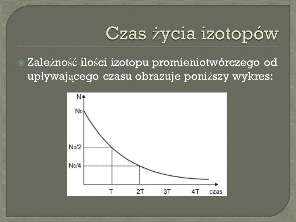  Poniewa ż masa, liczba moli czy te ż intensywno ść promieniowania zale ż y wprost proporcjonalnie od liczby nuklidów wi ę c zale ż no ść t ę mo ż na zapisa ć tak ż e: lub lub  m – masa radioizotopu; m o masa pocz ą tkowa radioizotopu  I – intensywno ść promieniowania; I 0 – pocz ą tkowa intensywno ść promieniowania  A – aktywno ść promieniotwórcza; A 0 – pocz ą tkowa aktywno ść promieniotwórcza