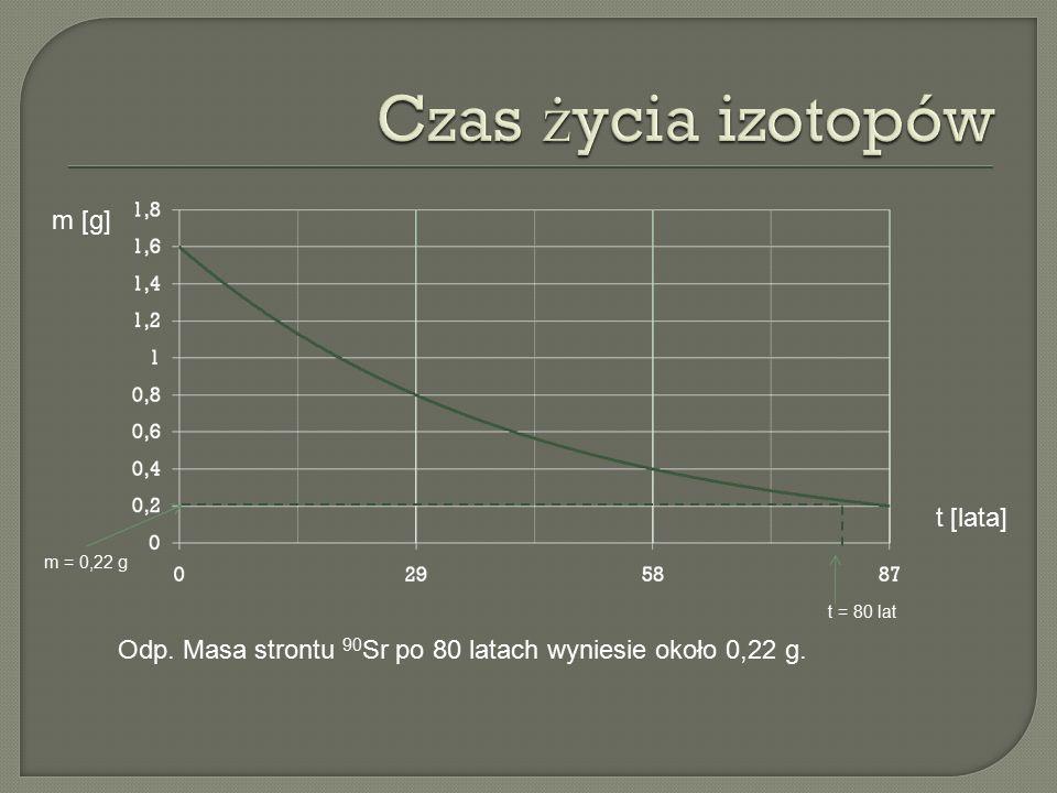 t [lata] m [g] t = 80 lat m = 0,22 g Odp. Masa strontu 90 Sr po 80 latach wyniesie około 0,22 g.