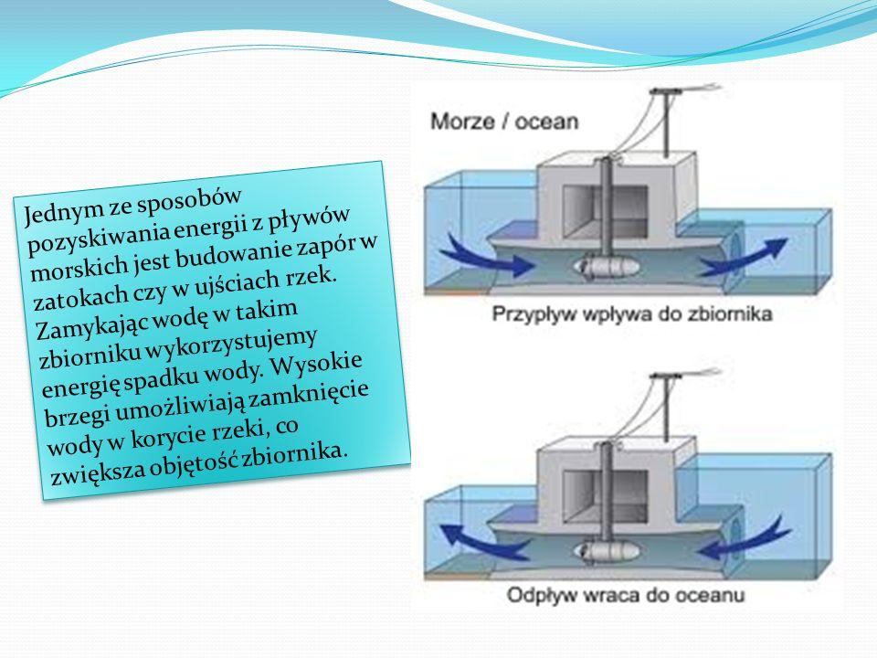 Jednym ze sposobów pozyskiwania energii z pływów morskich jest budowanie zapór w zatokach czy w ujściach rzek. Zamykając wodę w takim zbiorniku wykorz