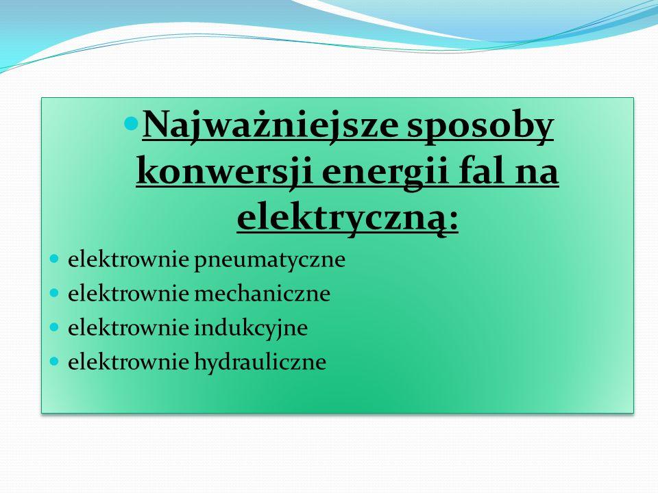 Najważniejsze sposoby konwersji energii fal na elektryczną: elektrownie pneumatyczne elektrownie mechaniczne elektrownie indukcyjne elektrownie hydrau