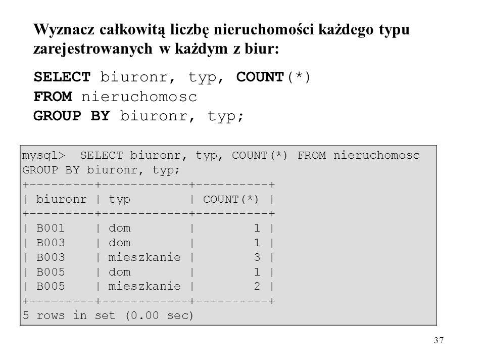 37 Wyznacz całkowitą liczbę nieruchomości każdego typu zarejestrowanych w każdym z biur: SELECT biuronr, typ, COUNT(*) FROM nieruchomosc GROUP BY biuronr, typ; mysql> SELECT biuronr, typ, COUNT(*) FROM nieruchomosc GROUP BY biuronr, typ; +---------+------------+----------+ | biuronr | typ | COUNT(*) | +---------+------------+----------+ | B001 | dom | 1 | | B003 | dom | 1 | | B003 | mieszkanie | 3 | | B005 | dom | 1 | | B005 | mieszkanie | 2 | +---------+------------+----------+ 5 rows in set (0.00 sec)