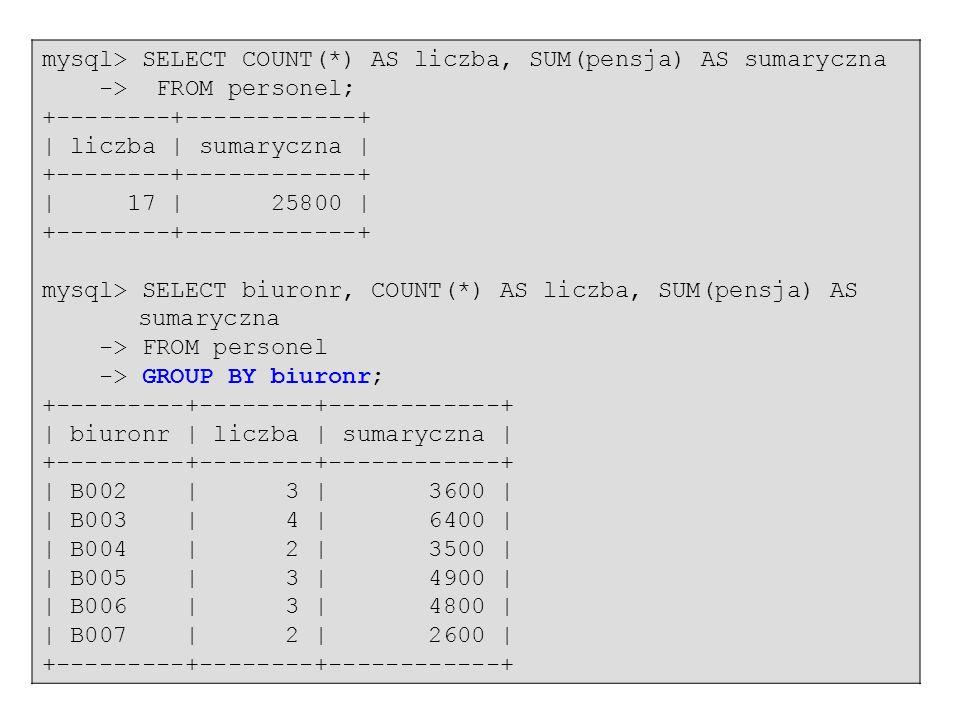 56 mysql> SELECT COUNT(*) AS liczba, SUM(pensja) AS sumaryczna -> FROM personel; +--------+------------+ | liczba | sumaryczna | +--------+------------+ | 17 | 25800 | +--------+------------+ mysql> SELECT biuronr, COUNT(*) AS liczba, SUM(pensja) AS sumaryczna -> FROM personel -> GROUP BY biuronr; +---------+--------+------------+ | biuronr | liczba | sumaryczna | +---------+--------+------------+ | B002 | 3 | 3600 | | B003 | 4 | 6400 | | B004 | 2 | 3500 | | B005 | 3 | 4900 | | B006 | 3 | 4800 | | B007 | 2 | 2600 | +---------+--------+------------+