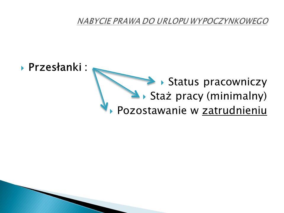  Przesłanki :  Status pracowniczy  Staż pracy (minimalny)  Pozostawanie w zatrudnieniu