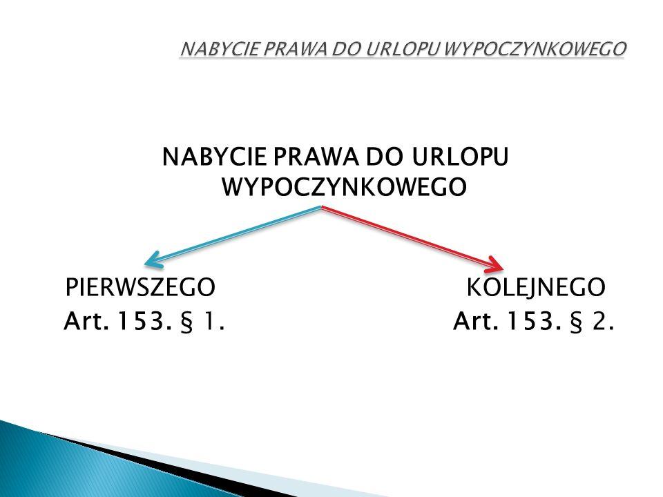NABYCIE PRAWA DO URLOPU WYPOCZYNKOWEGO PIERWSZEGO KOLEJNEGO Art. 153. § 1. Art. 153. § 2.