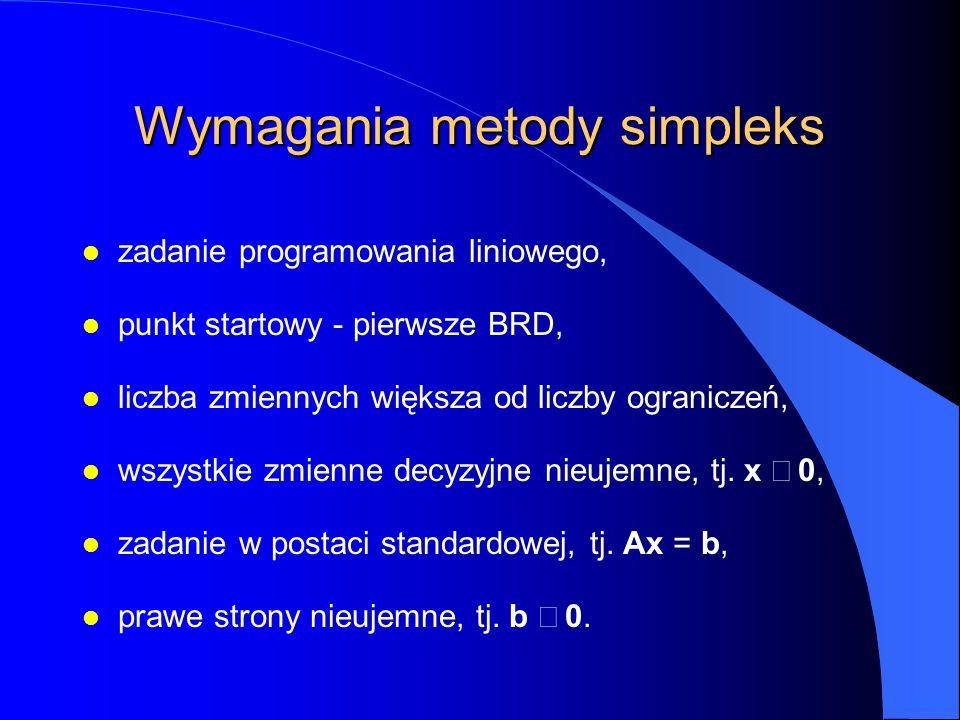 Wymagania metody simpleks l zadanie programowania liniowego, l punkt startowy - pierwsze BRD, l liczba zmiennych większa od liczby ograniczeń, wszystkie zmienne decyzyjne nieujemne, tj.
