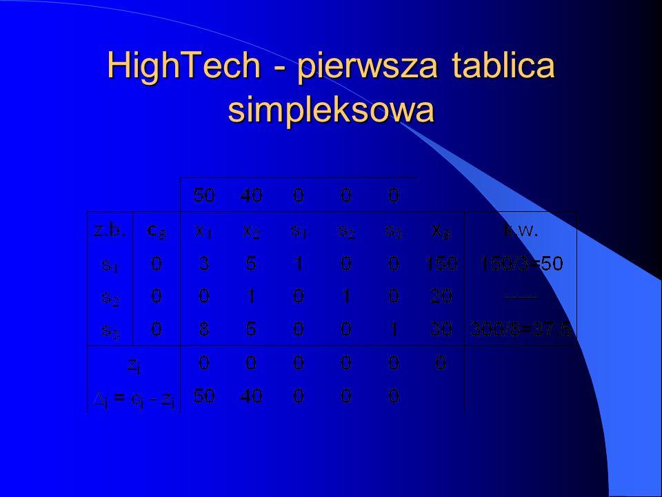 HighTech - pierwsza tablica simpleksowa