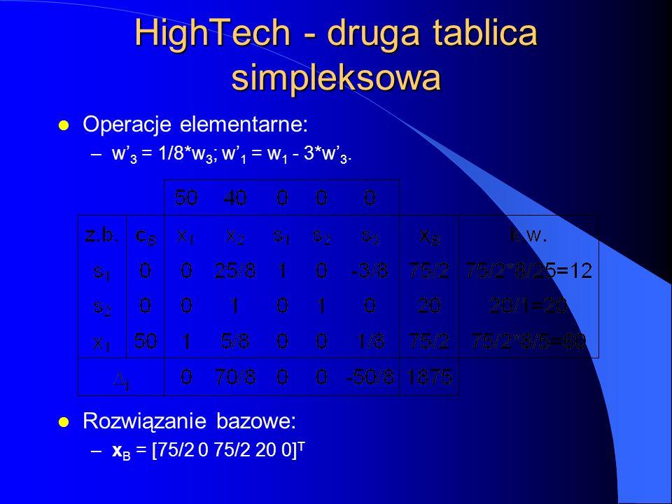 HighTech - druga tablica simpleksowa l Operacje elementarne: –w' 3 = 1/8*w 3 ; w' 1 = w 1 - 3*w' 3.