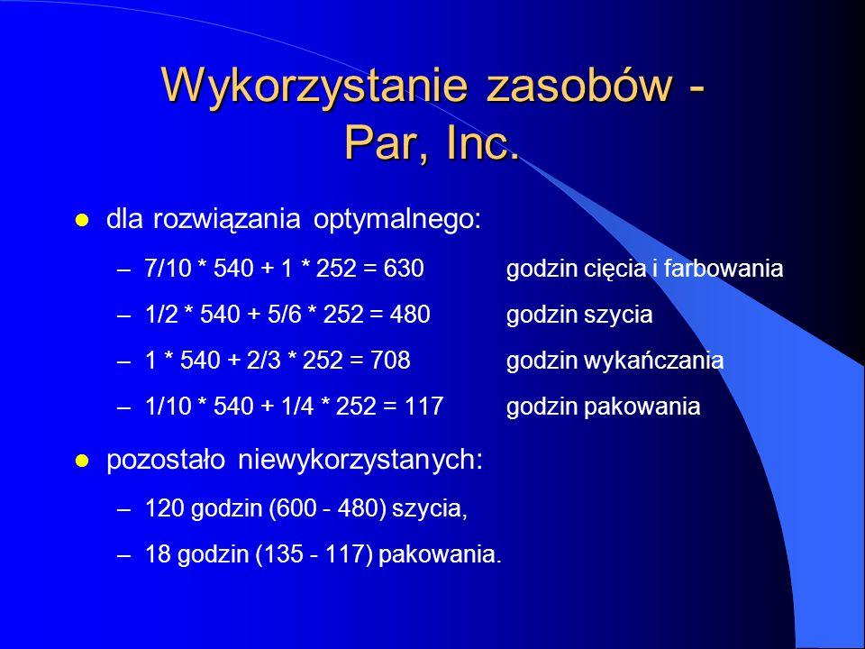 Postać standardowa - Par, Inc.10x 1 + 9x 2 + 0s 1 + 0s 2 + 0s 3 + 0s 4  max p.w.