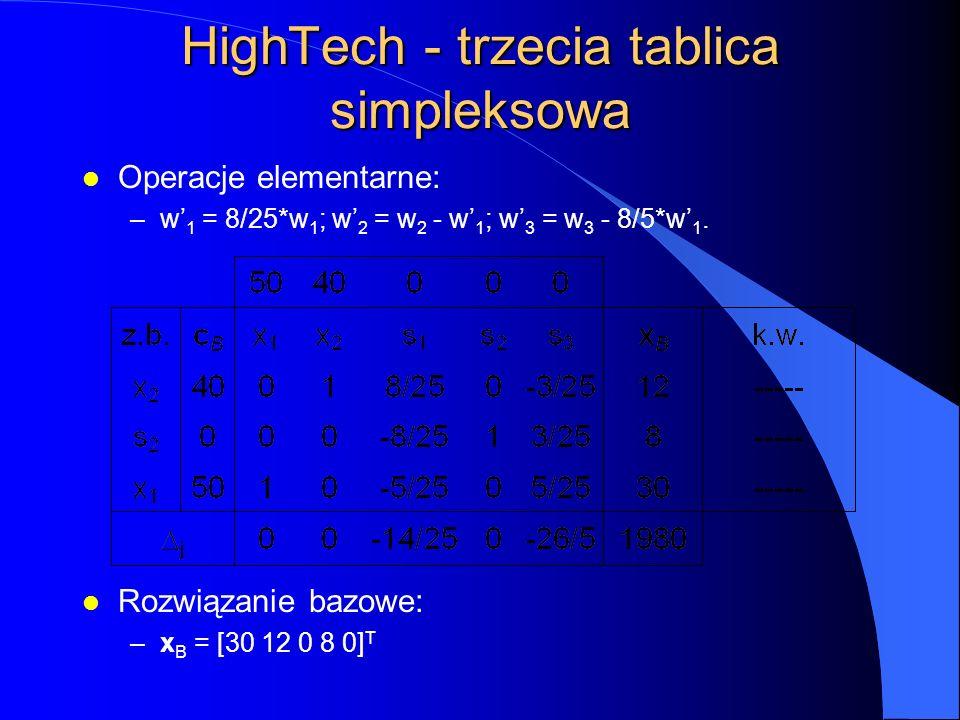 HighTech - trzecia tablica simpleksowa l Operacje elementarne: –w' 1 = 8/25*w 1 ; w' 2 = w 2 - w' 1 ; w' 3 = w 3 - 8/5*w' 1.