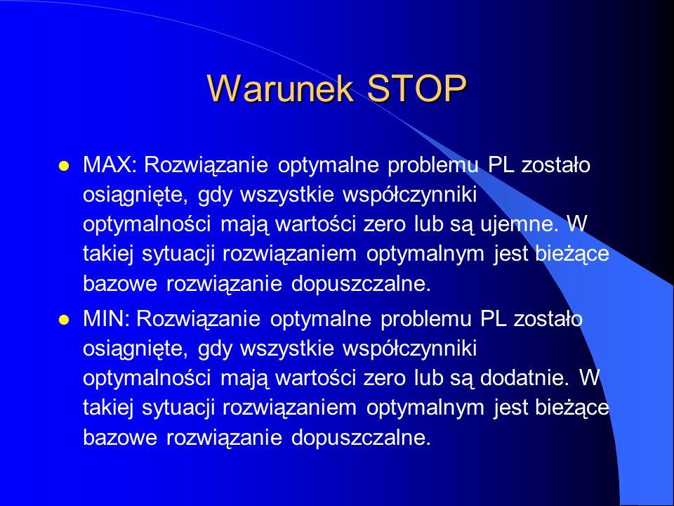 Warunek STOP l MAX: Rozwiązanie optymalne problemu PL zostało osiągnięte, gdy wszystkie współczynniki optymalności mają wartości zero lub są ujemne.
