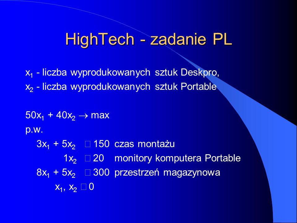 HighTech - zadanie PL x 1 - liczba wyprodukowanych sztuk Deskpro, x 2 - liczba wyprodukowanych sztuk Portable 50x 1 + 40x 2  max p.w.