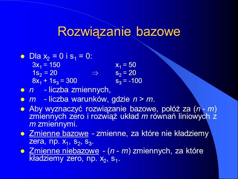 Rozwiązanie bazowe l Dla x 2 = 0 i s 1 = 0: 3x 1 = 150x 1 = 50 1s 2 = 20  s 2 = 20 8x 1 + 1s 3 = 300s 3 = -100 l n- liczba zmiennych, l m- liczba warunków, gdzie n > m.