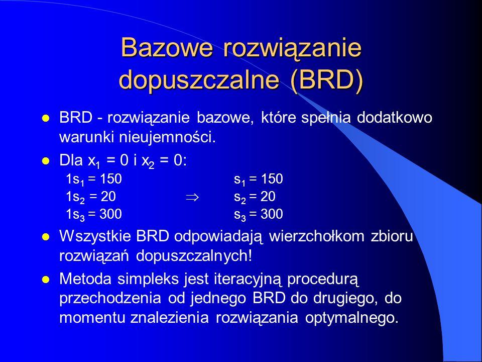 Bazowe rozwiązanie dopuszczalne (BRD) l BRD - rozwiązanie bazowe, które spełnia dodatkowo warunki nieujemności.