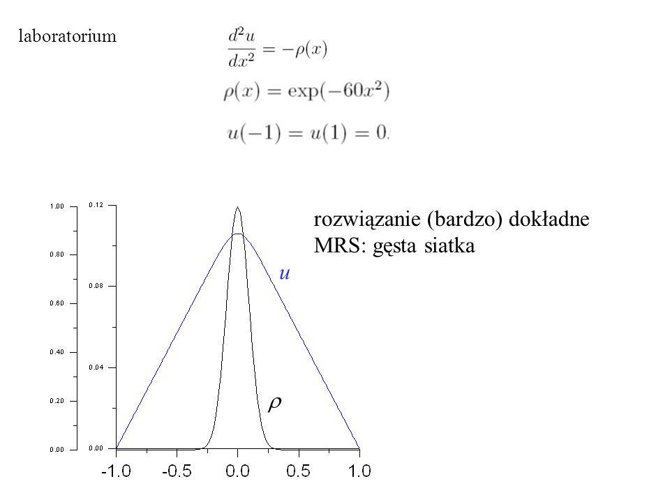 u(x=-1)=0 u(x=1)=0 Przedział (-1,1) Podzielony na 8 elementów (9 węzłów, 18 parametrów węzłowych) J m =h m /2 funkcje kształtu Hermita: zastosowanie  -1 1 x(  )  (x m-1 +x m )/2+(x m -x m-1 )/2  1 2 34 macierz sztywności dla pojedynczego elementu