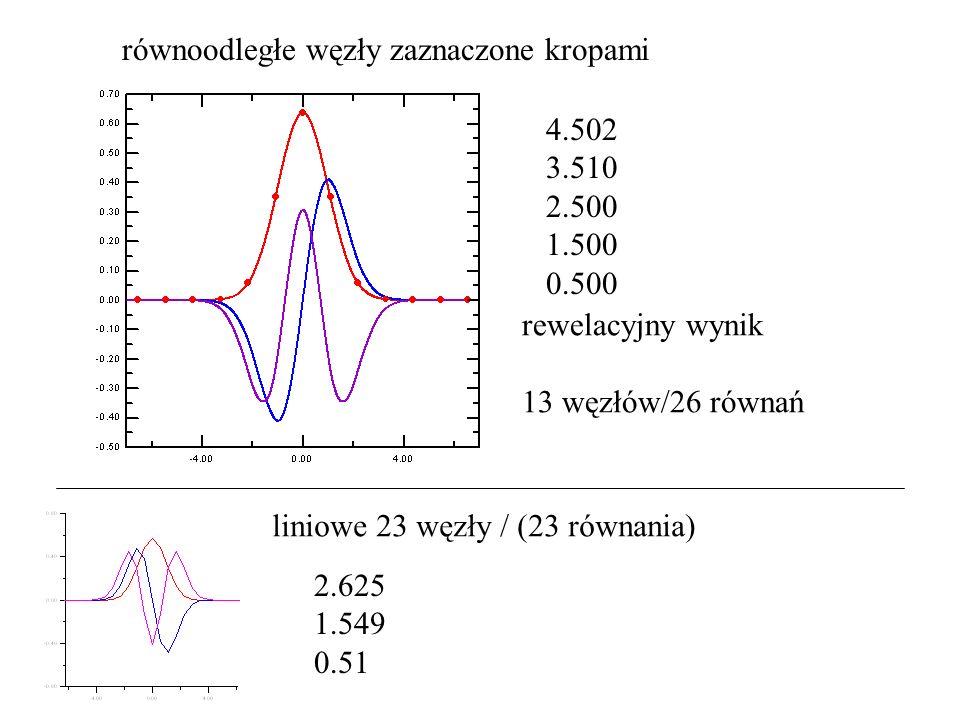 4.502 3.510 2.500 1.500 0.500 równoodległe węzły zaznaczone kropami rewelacyjny wynik 13 węzłów/26 równań liniowe 23 węzły / (23 równania) 2.625 1.549 0.51