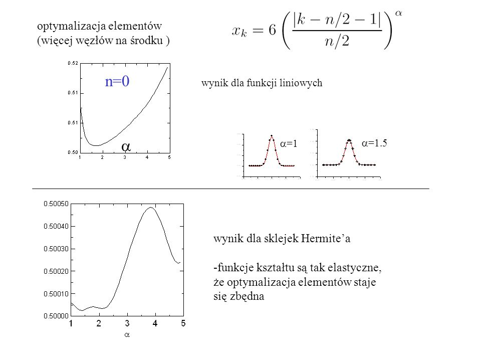 optymalizacja elementów (więcej węzłów na środku ) wynik dla sklejek Hermite'a -funkcje kształtu są tak elastyczne, że optymalizacja elementów staje się zbędna n=0  wynik dla funkcji liniowych  =1  =1.5