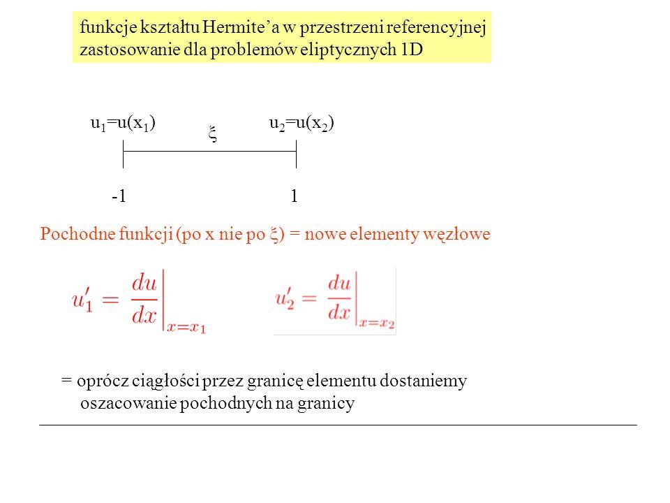 funkcje kształtu Hermite'a w przestrzeni referencyjnej zastosowanie dla problemów eliptycznych 1D  -1 1 u 1 =u(x 1 )u 2 =u(x 2 ) Pochodne funkcji (po x nie po  ) = nowe elementy węzłowe = oprócz ciągłości przez granicę elementu dostaniemy oszacowanie pochodnych na granicy