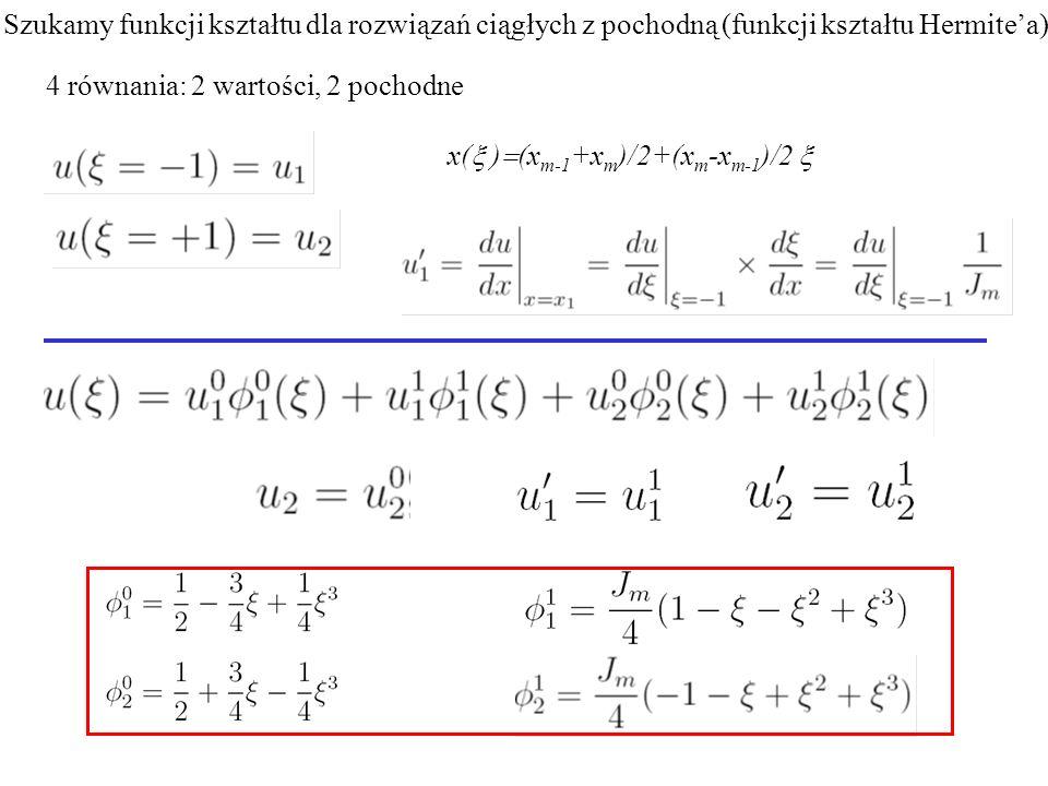 4 równania: 2 wartości, 2 pochodne Szukamy funkcji kształtu dla rozwiązań ciągłych z pochodną (funkcji kształtu Hermite'a) x(  )  (x m-1 +x m )/2+(x