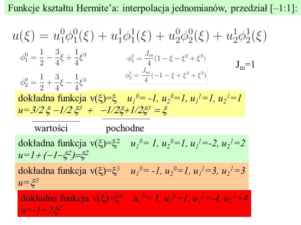 Funkcje kształtu Hermite'a: interpolacja jednomianów, przedział [–1:1]: dokładna funkcja v(  )=  u 1 0 = -1, u 2 0 =1, u 1 1 =1, u 2 1 =1 u=      wartości pochodne dokładna funkcja v(  )=    u 1 0 = 1, u 2 0 =1, u 1 1 =-2, u 2 1 =2 u=1     dokładna funkcja v(  )=    u 1 0 = -1, u 2 0 =1, u 1 1 =3, u 2 1 =3 u=   dokładna funkcja v(  )=    u 1 0 = 1, u 2 0 =1, u 1 1 =-4, u 2 1 =4 u=-1+2   J m =1