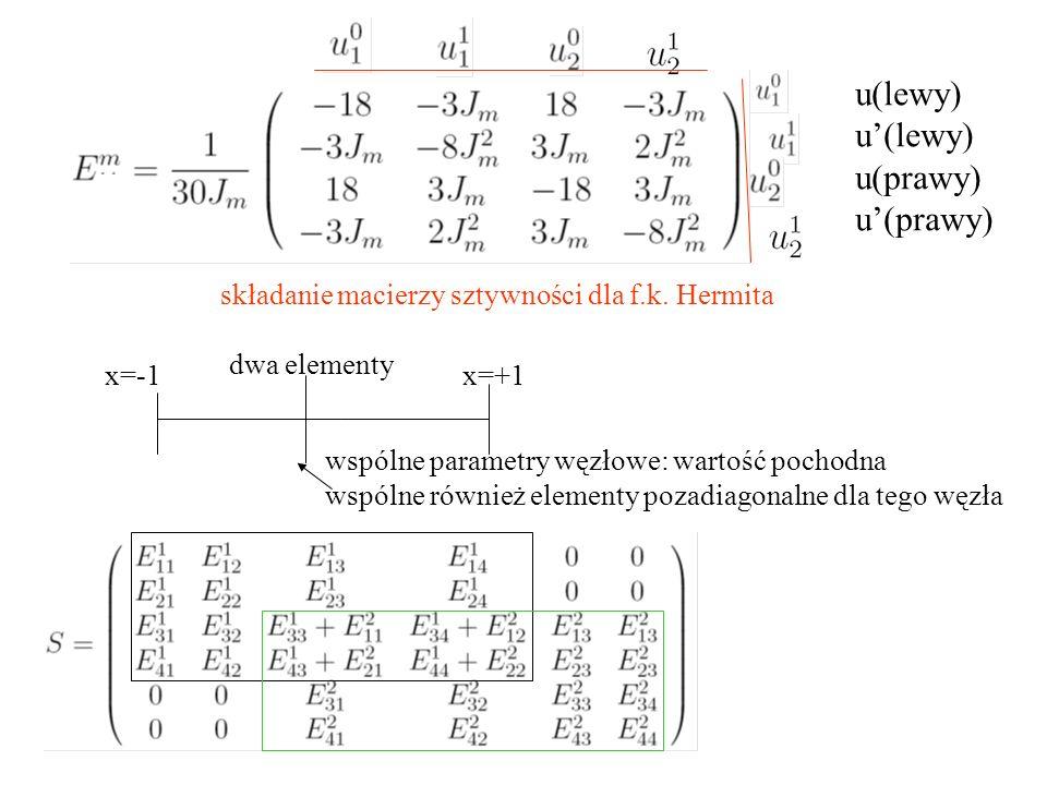składanie macierzy sztywności dla f.k. Hermita dwa elementy wspólne parametry węzłowe: wartość pochodna wspólne również elementy pozadiagonalne dla te