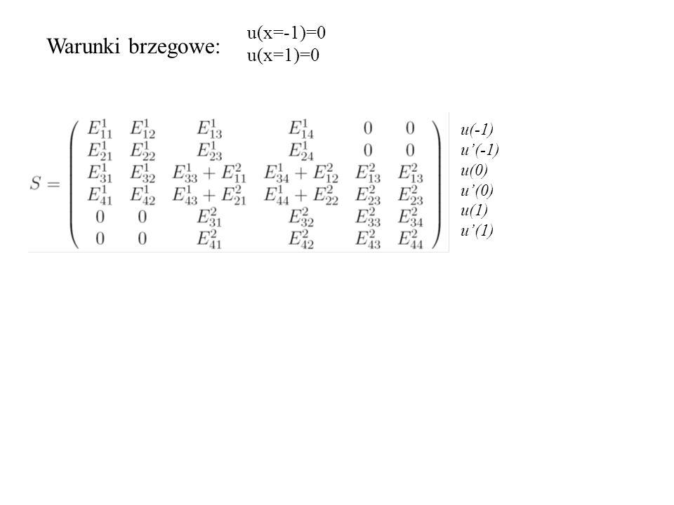 Warunki brzegowe: u(x=-1)=0 u(x=1)=0 u(-1) u'(-1) u(0) u'(0) u(1) u'(1)