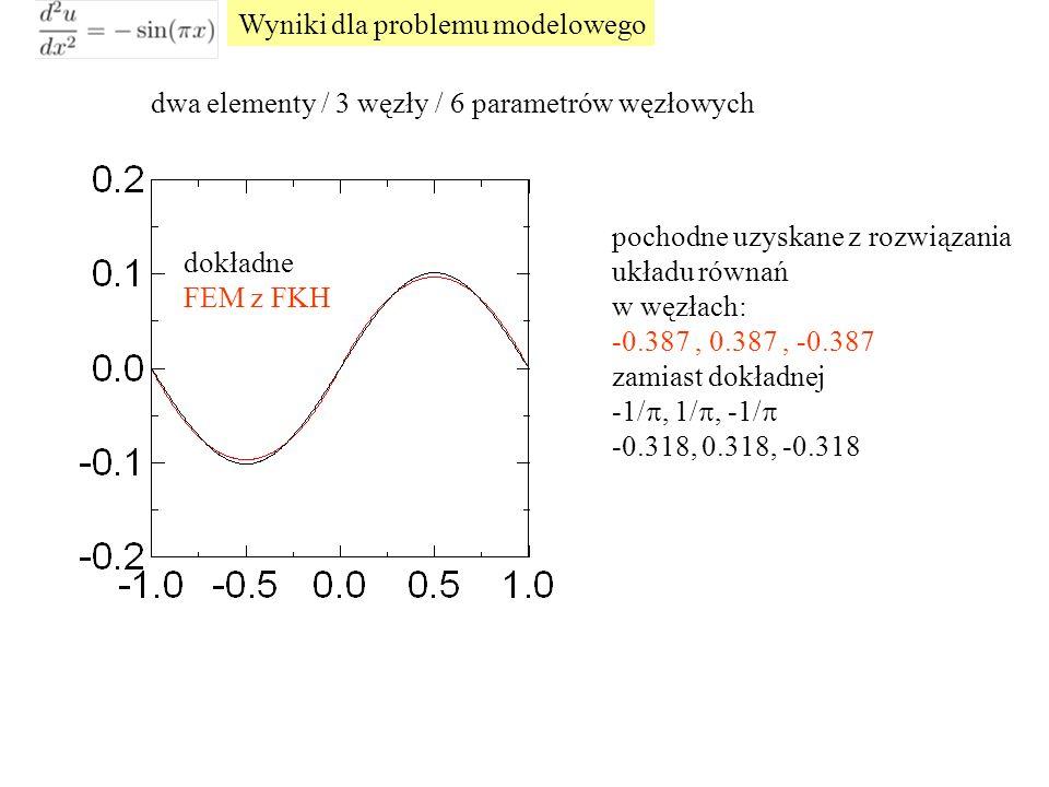 dwa elementy / 3 węzły / 6 parametrów węzłowych dokładne FEM z FKH pochodne uzyskane z rozwiązania układu równań w węzłach: -0.387, 0.387, -0.387 zamiast dokładnej -1/ , 1/ , -1/  -0.318, 0.318, -0.318 Wyniki dla problemu modelowego