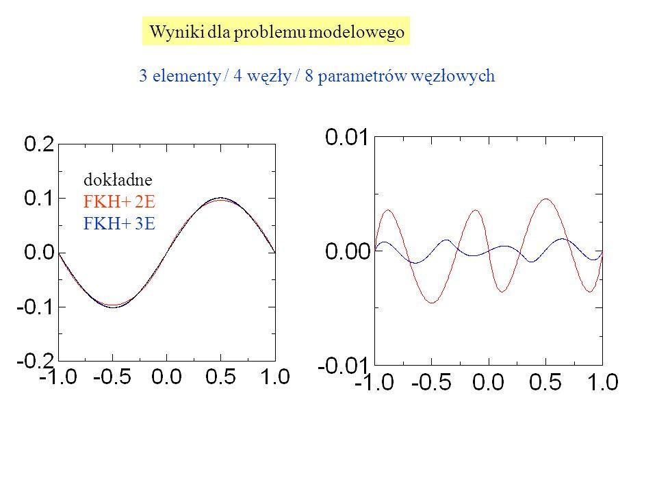 3 elementy / 4 węzły / 8 parametrów węzłowych dokładne FKH+ 2E FKH+ 3E Wyniki dla problemu modelowego
