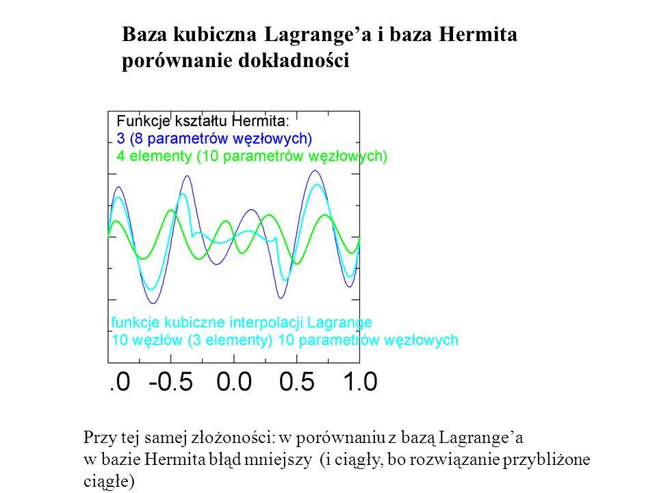 Przy tej samej złożoności: w porównaniu z bazą Lagrange'a w bazie Hermita błąd mniejszy (i ciągły, bo rozwiązanie przybliżone ciągłe) Baza kubiczna Lagrange'a i baza Hermita porównanie dokładności
