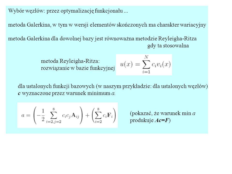 Wybór węzłów: przez optymalizację funkcjonału... metoda Galerkina, w tym w wersji elementów skończonych ma charakter wariacyjny metoda Galerkina dla d