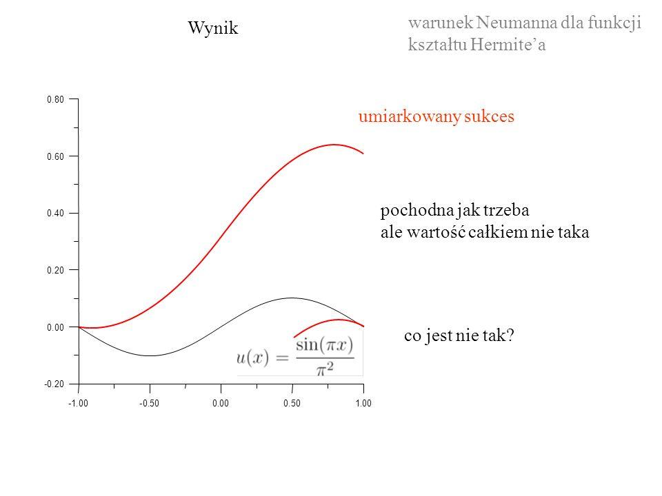-1.00-0.500.000.501.00 -0.20 0.00 0.20 0.40 0.60 0.80 Wynik umiarkowany sukces pochodna jak trzeba ale wartość całkiem nie taka co jest nie tak.